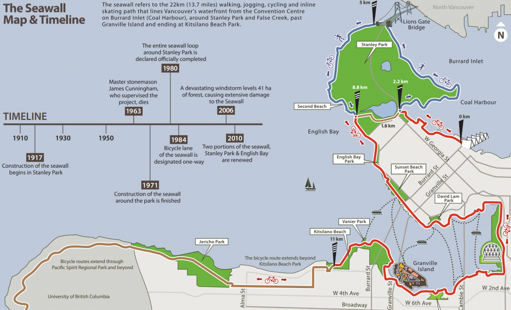 Vancouver map: uninterrupted walking/biking path along the Pacific Ocean